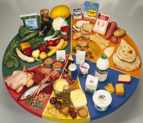 Рекомендации по питанию при туберкулезе