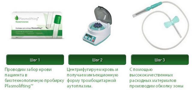 процедура плазмолифтинга