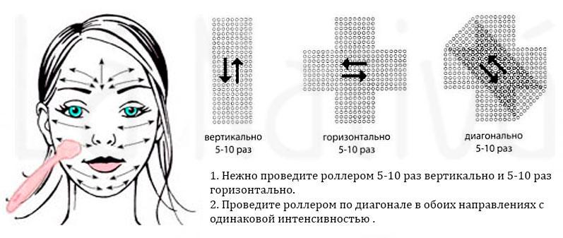 направление движения мезороллера
