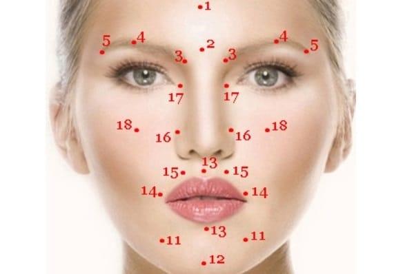 точки на лице для массажа