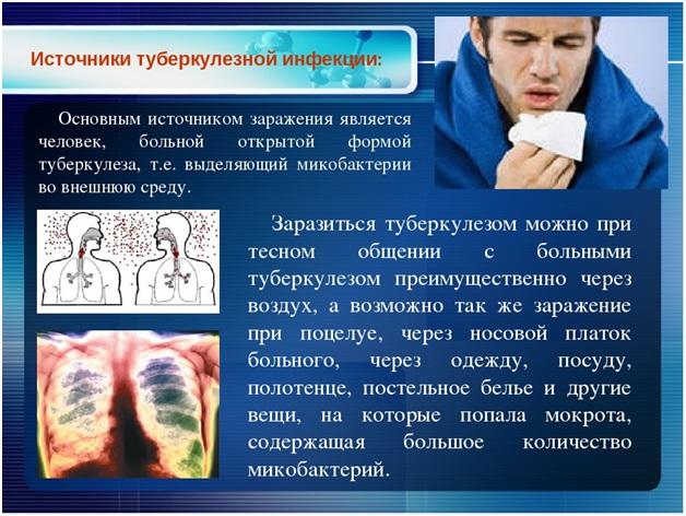 Туберкулез заразный или нет для окружающих людей?